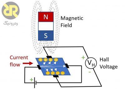 magnet-sensors