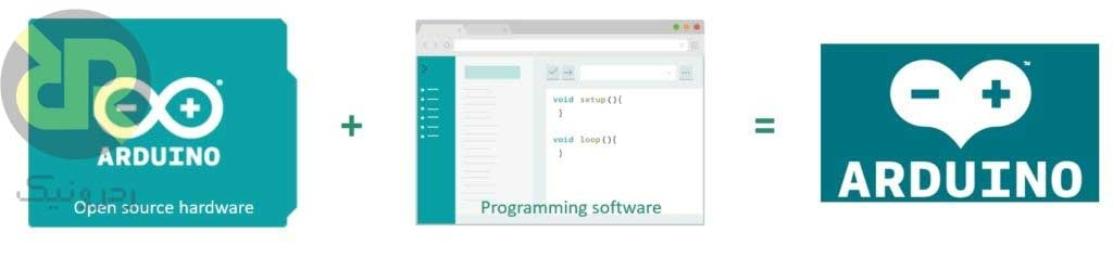 Arduino Hardware and Software
