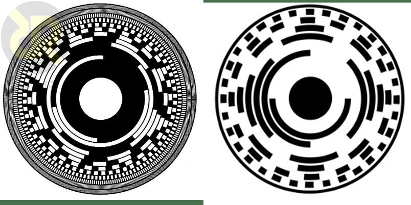 ساختار دو نمونه از انکودر نوری مطلق با دقت بالا