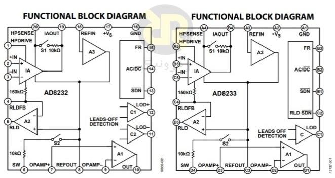 مقایسه ساختار بلوک دیاگرامی AD8232 و AD8233