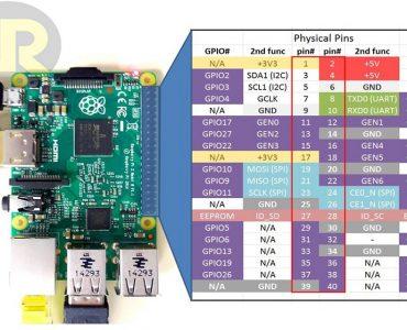 پین های خروجی Raspberry Pi