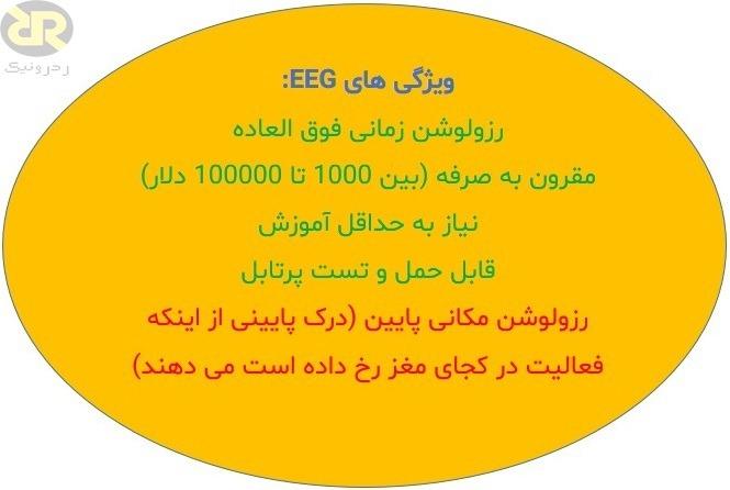 ویژگی های EEG