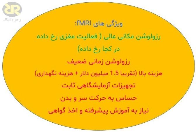 ویژگی های fMRI