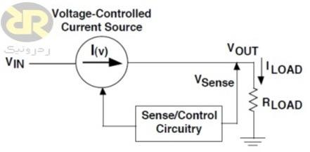 دیاگرام عملیاتی یک رگولاتور خطی