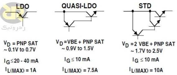 مقایسه انواع رگولاتورهای خطی