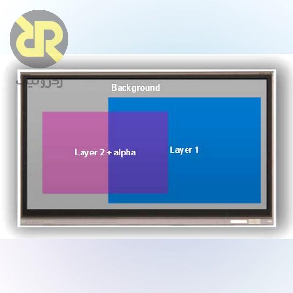 نحوه ترکیب شدن لایه های LTDC