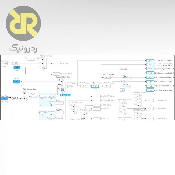 نحوه تنظیم کلاک در نرم افزار STM32CubeMX