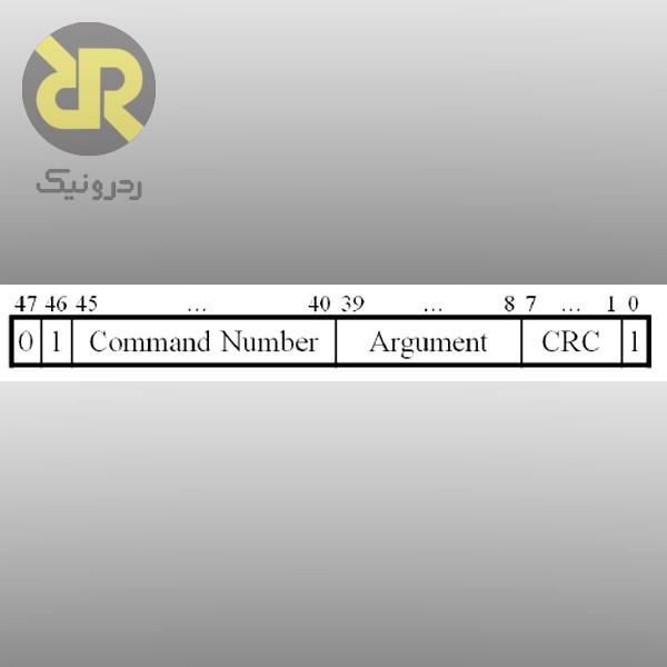 ساختار فرمان در کارت حافظه SD