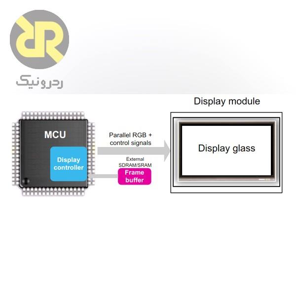 ماژول نمایشگر بدون کنترلر و GRAM و به همراه حافظه GRAM خارجی