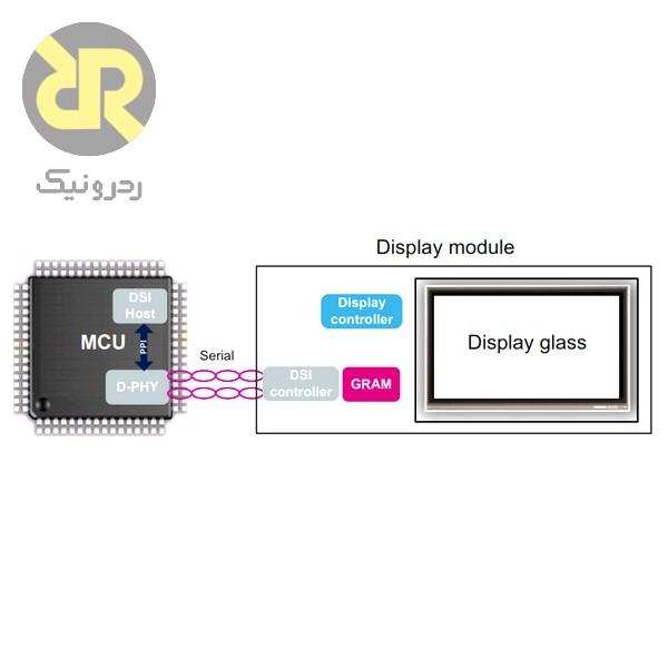 استاندارد DPI برای ارتباط با ماژول نمایشگر