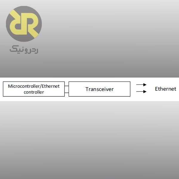 حالت دوم نحوه اتصال میکروکنترلر به Ethernet