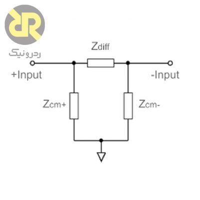 input impedance redronic