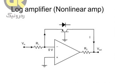 log amplifier redronic