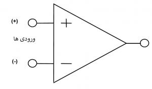 نماد استاندارد تقویت کننده عملیاتی