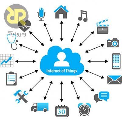 Sensors-for-IoT redronic