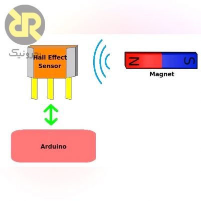 Hall effect sensor redronic