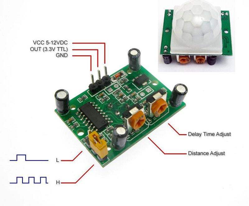 ماژول سنسور مادون قرمز پسیو hc-sr501
